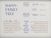 224 丸山 ちづる 「FAMILY TREE」